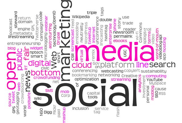 Wydajny komunikacja marketingowa i komunikacja marketingowa w Internecie.